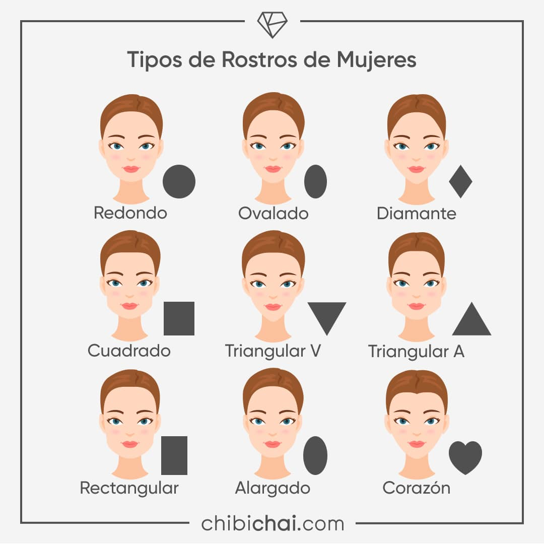 Que Es Visagismo Y Morfología Del Rostro Chibichai